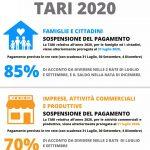 TARI 2020 – Interventi, misure e facilitazioni rivolti a cittadini, famiglie ed imprese per far fronte alle conseguenze dell'emergenza sanitaria